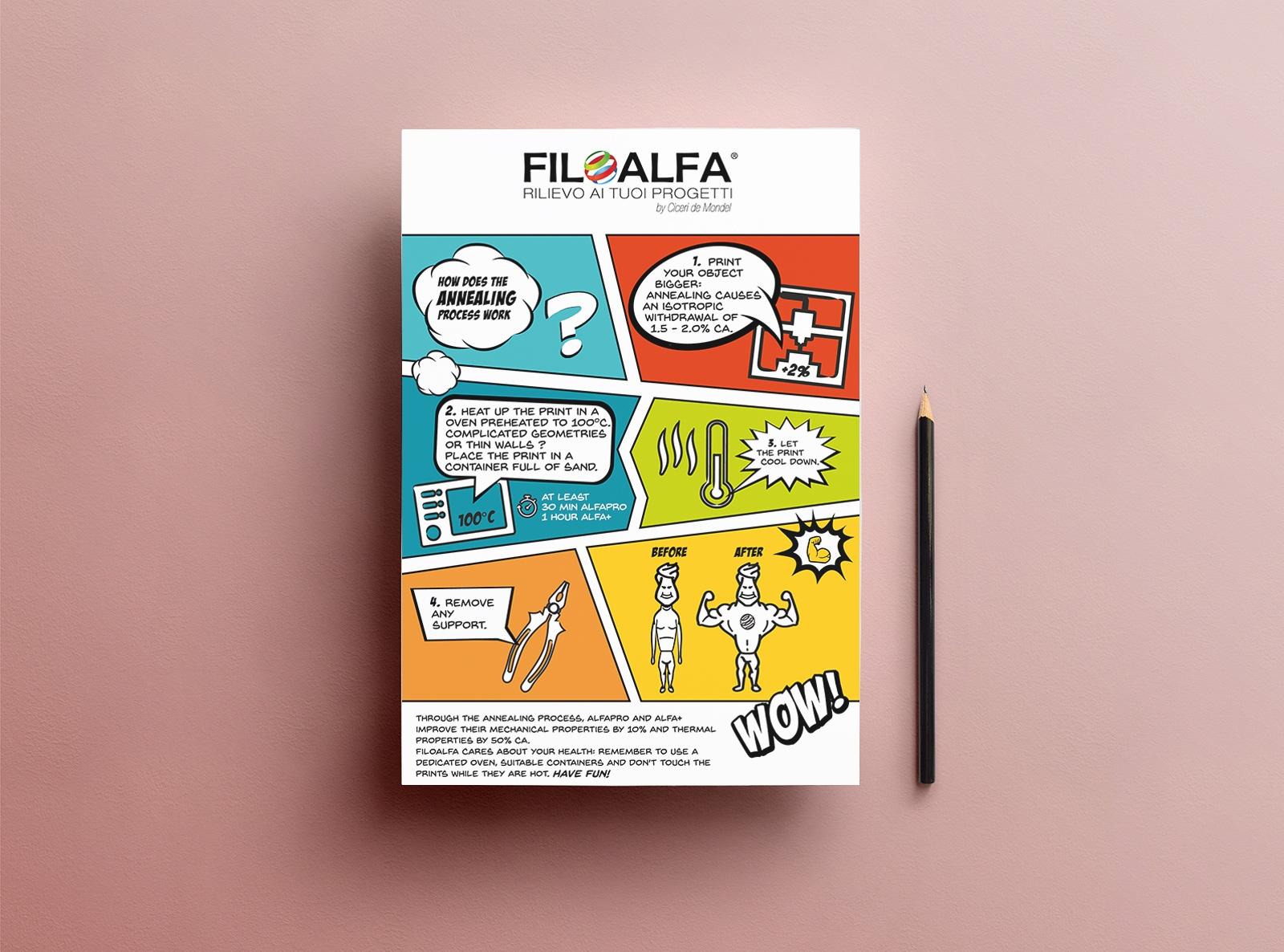 Volantino Filoalfa annealing