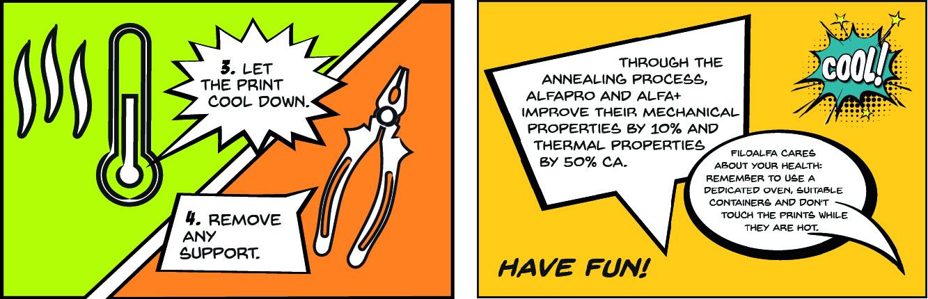 Flyer annealing filoalfa